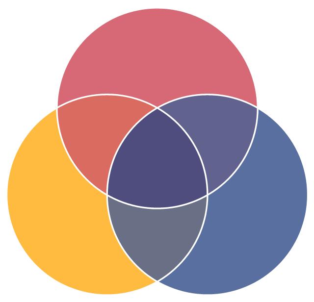 Creating Contextual Models